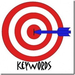 keywords-google-adwords