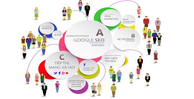 quang-cao-truc-tuyen-quang-cao-google-adwords