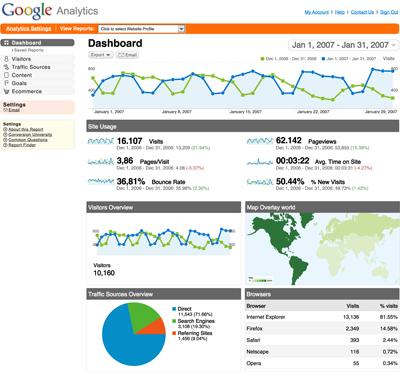 bao cao qua google analytics