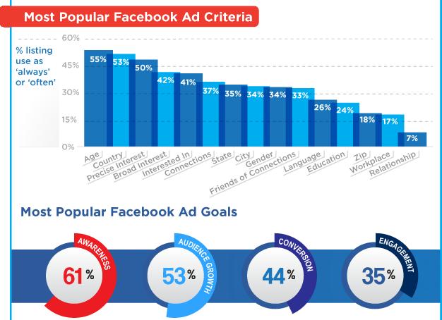 facebook-ads-banner