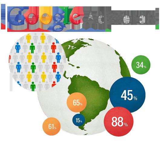 quang-cao-google-adwords-quang-cao-online
