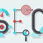 Thiết kế website bán hàng chuẩn SEO mang lại lợi ích gì cho doanh nghiệp?